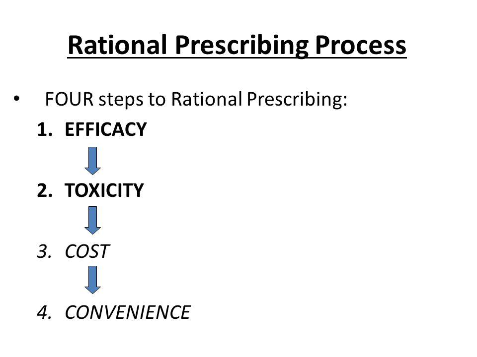 Rational Prescribing Process
