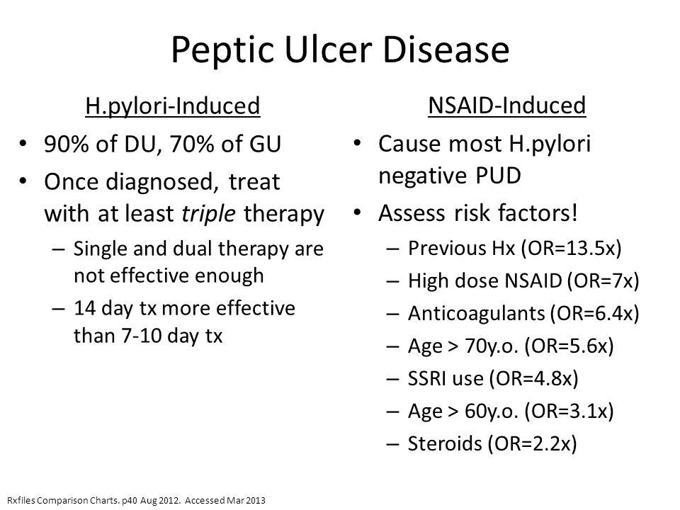 Peptic Ulcer Disease H.pylori-Induced 90% of DU, 70% of GU