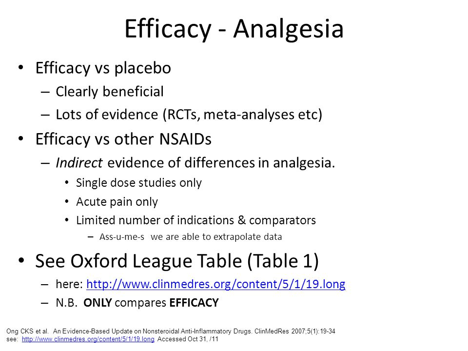 Efficacy - Analgesia See Oxford League Table (Table 1)