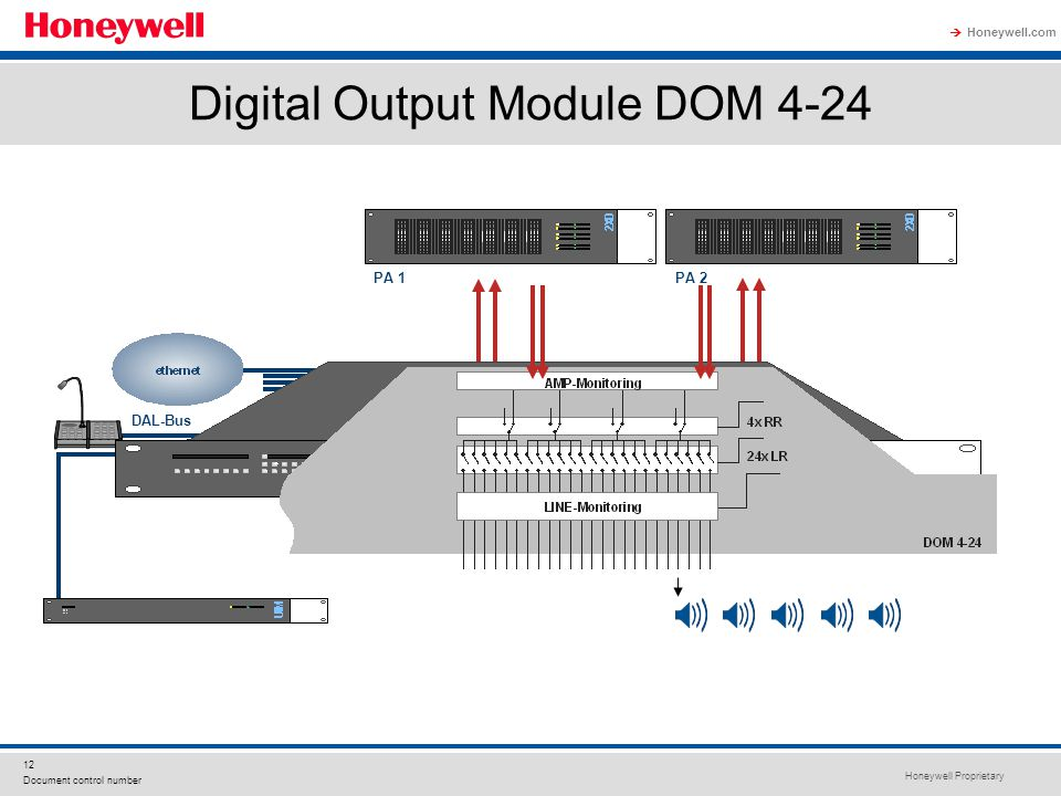 Digital Output Module DOM 4-24