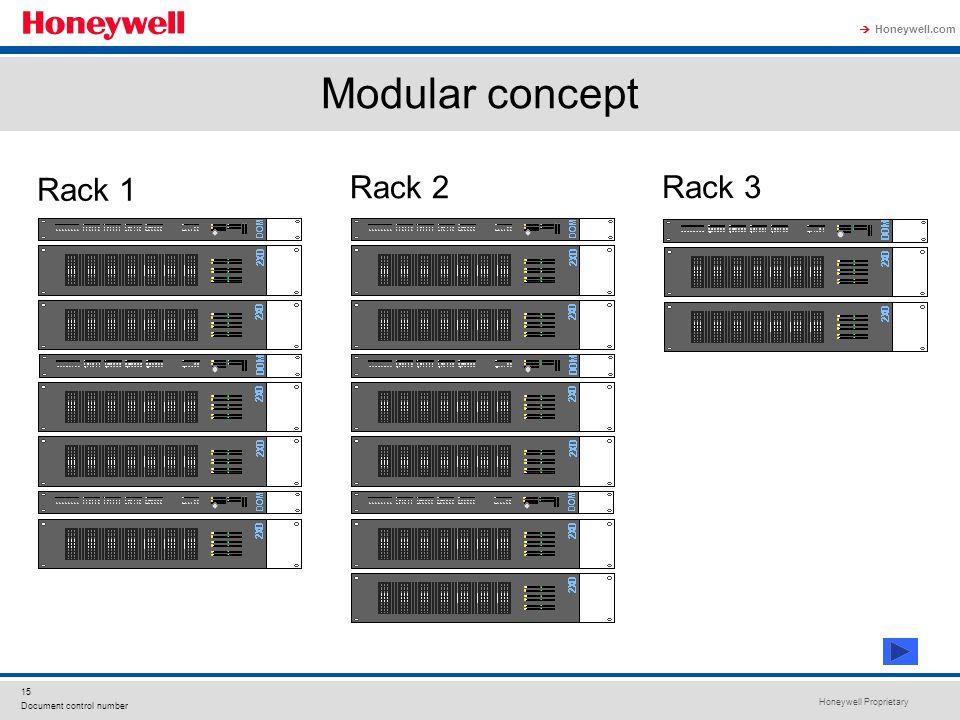 Modular concept Rack 1 Rack 2 Rack 3