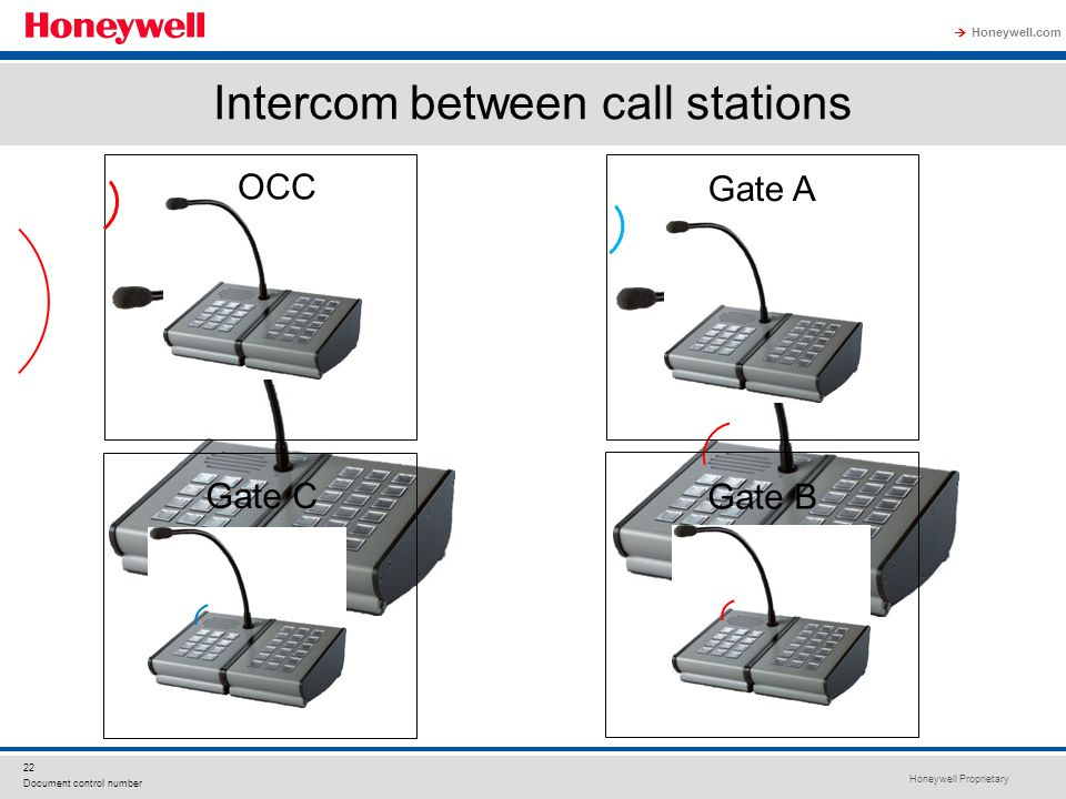 Intercom between call stations