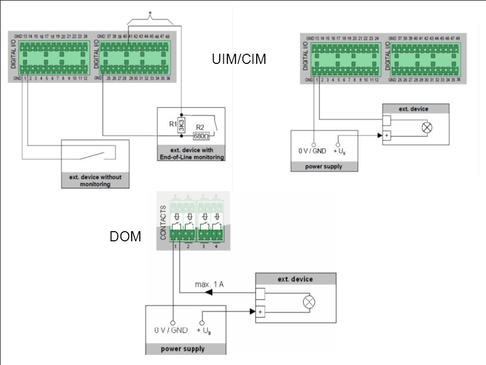 Digital I/O Contacts UIM/CIM DOM Control contacts UIM LAN TCP-IP