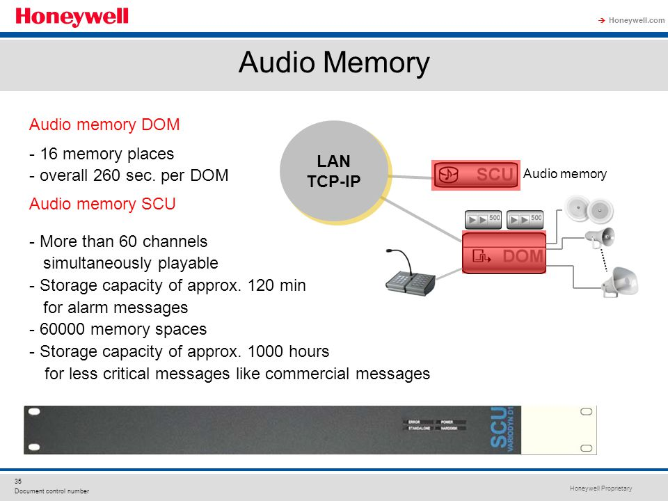 Audio Memory Audio memory DOM 16 memory places