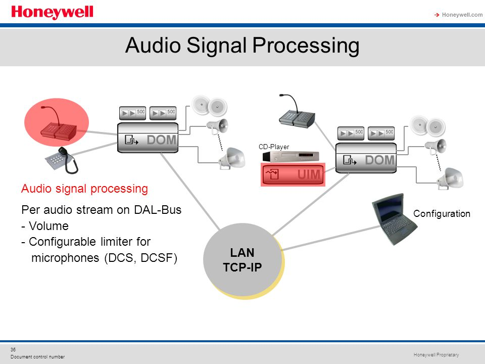 DAL, audio signal processing