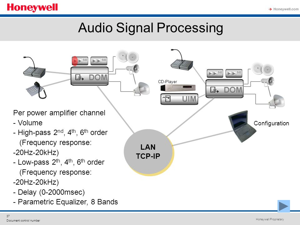 PA, audio signal processing