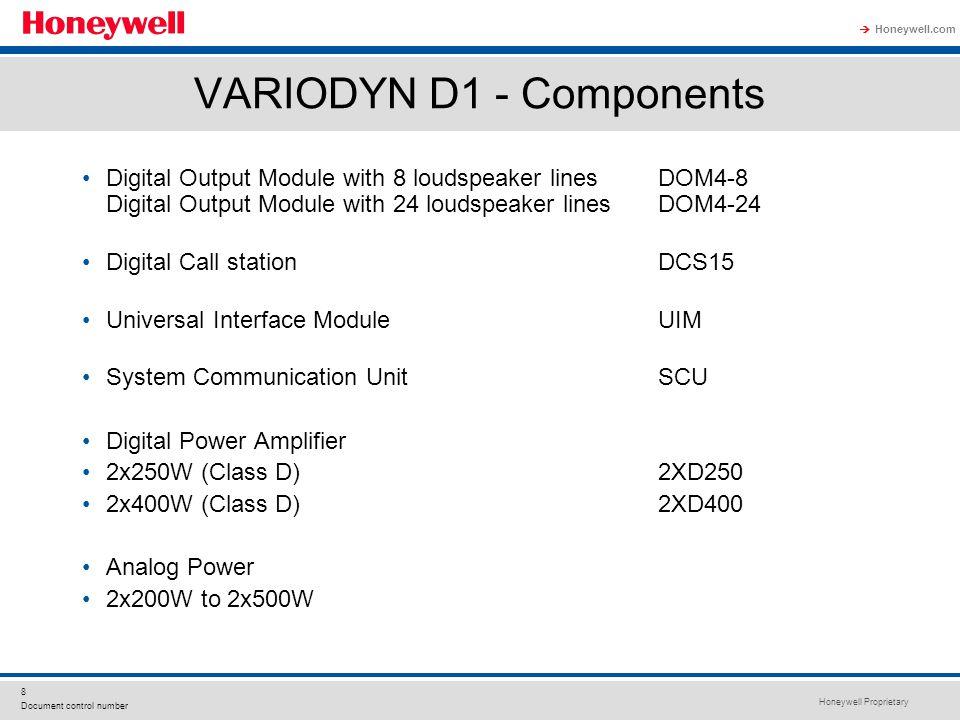 VARIODYN D1 - Components