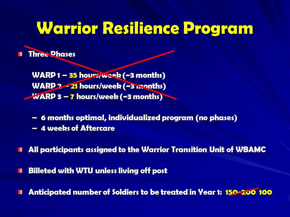 Warrior Resilience Program