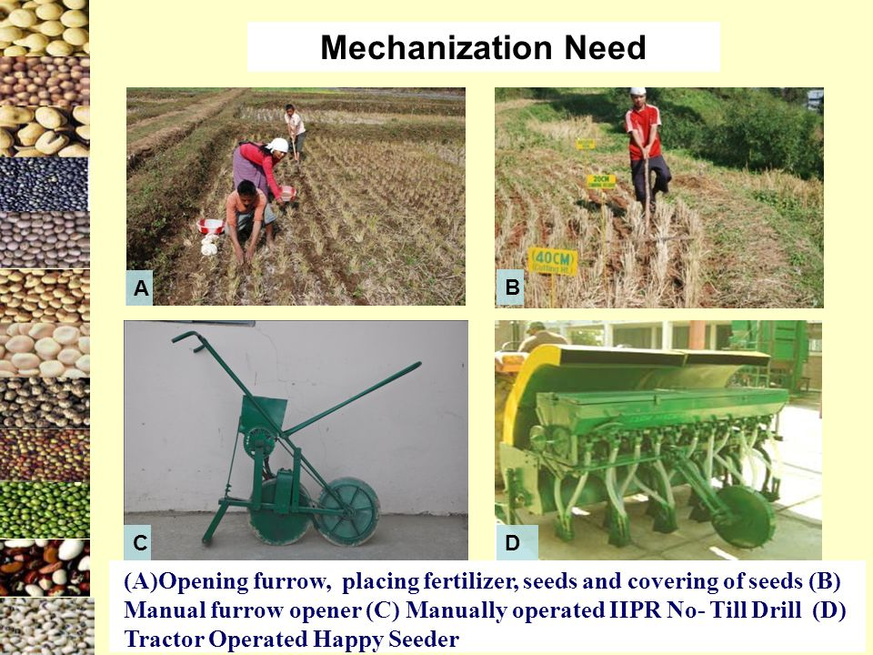 Mechanization Need A. B. C. D.