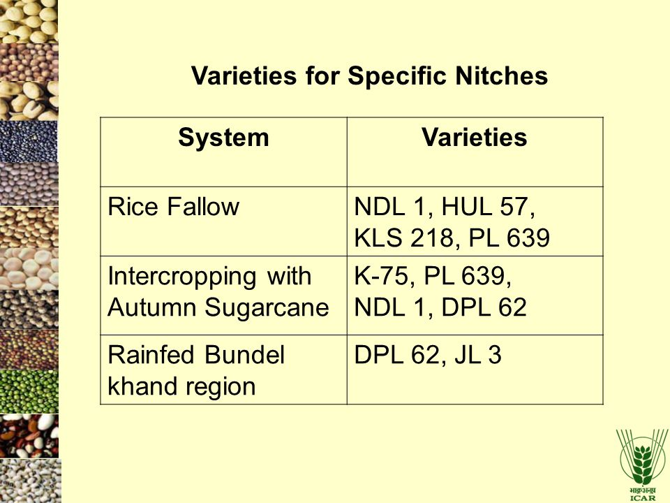 Varieties for Specific Nitches
