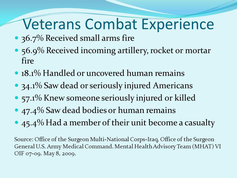 Veterans Combat Experience