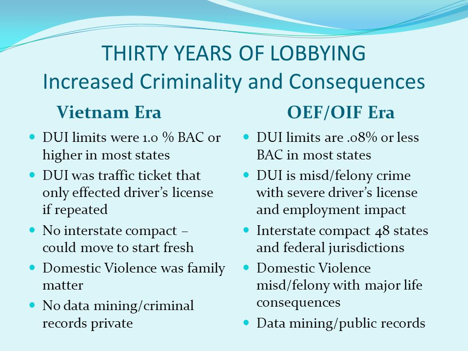 THIRTY YEARS OF LOBBYING Increased Criminality and Consequences