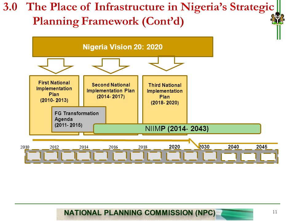 3. 0 The Place of Infrastructure in Nigeria's Strategic
