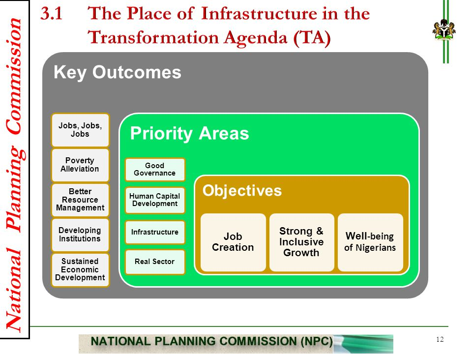 3.1 The Place of Infrastructure in the Transformation Agenda (TA)