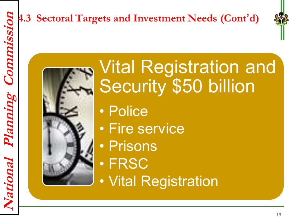 4.3 Sectoral Targets and Investment Needs (Cont'd)