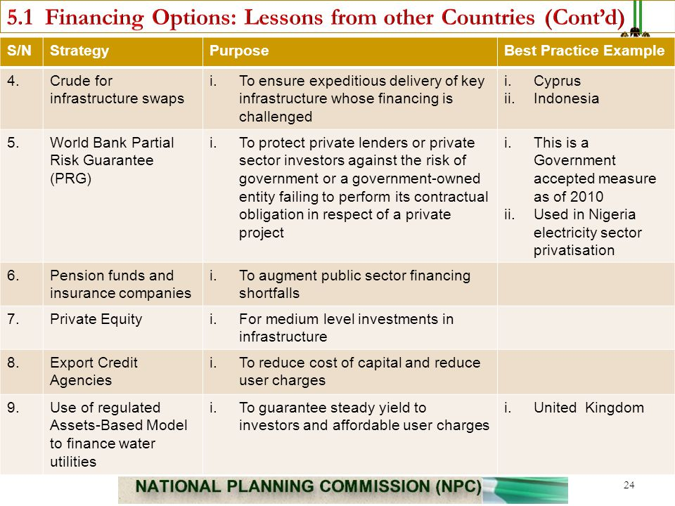 5.1 Financing Options: Lessons from other Countries (Cont'd)