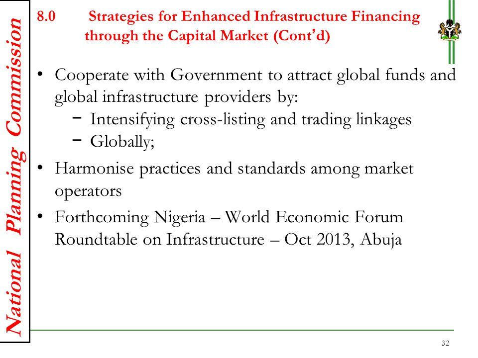 Intensifying cross-listing and trading linkages Globally;
