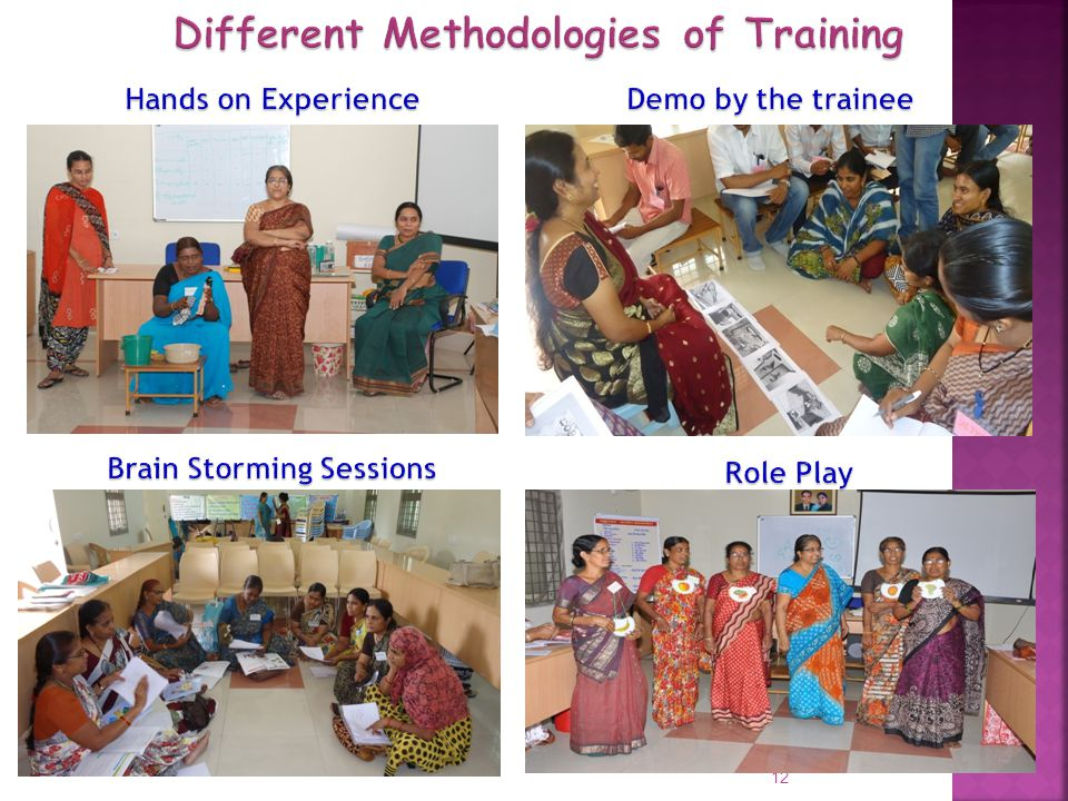 Different Methodologies of Training Brain Storming Sessions