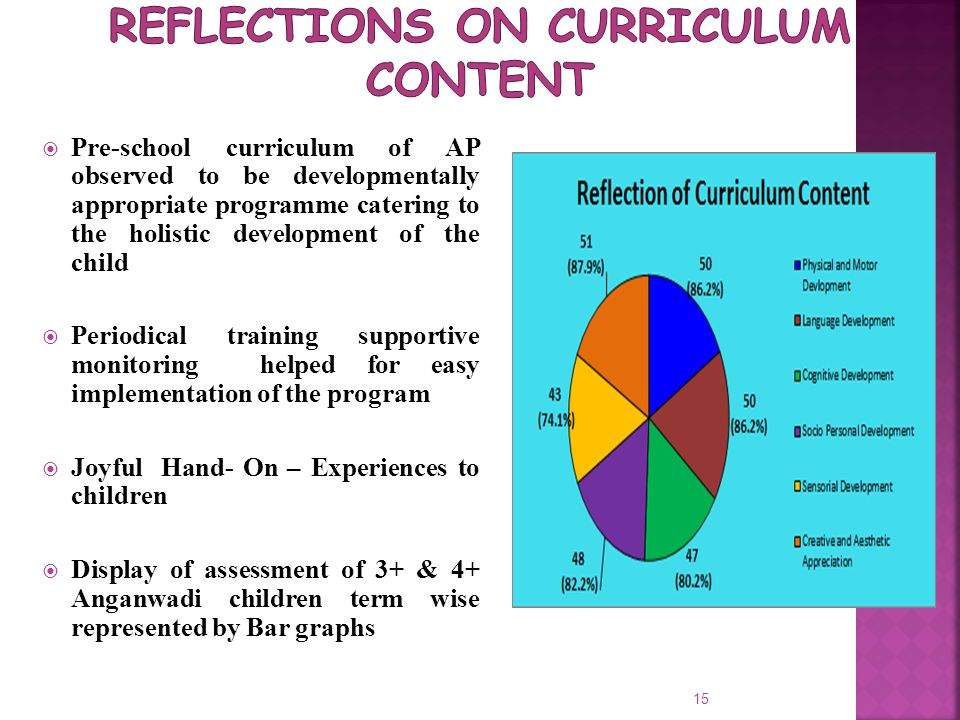 Reflections on Curriculum Content