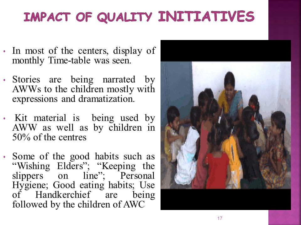 Impact of Quality Initiatives