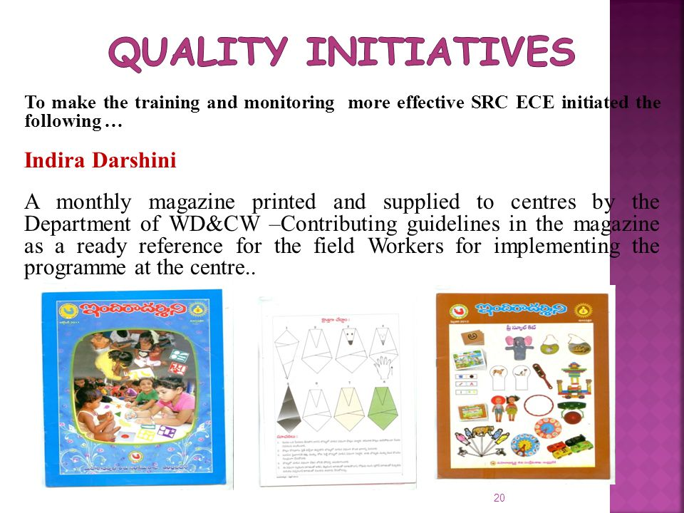 Quality Initiatives Indira Darshini