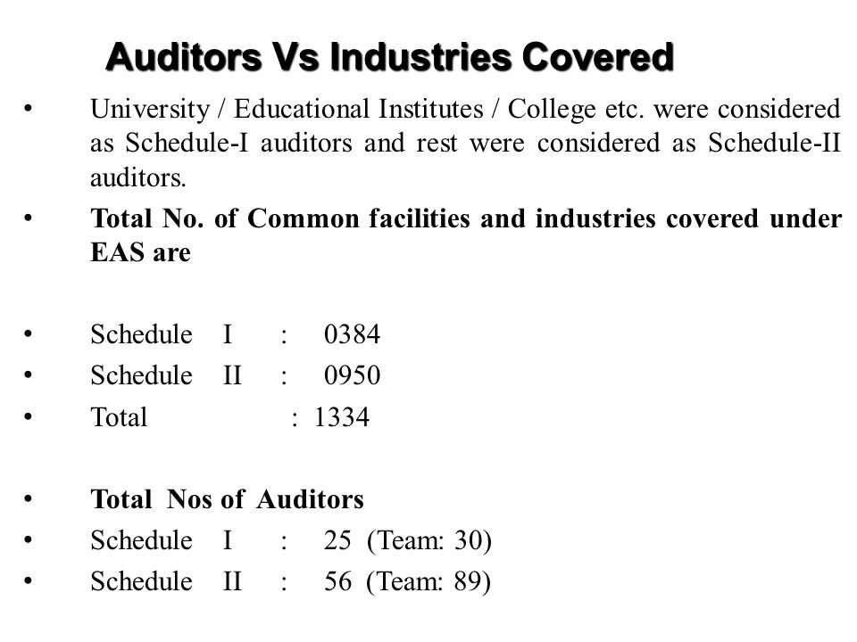 Auditors Vs Industries Covered