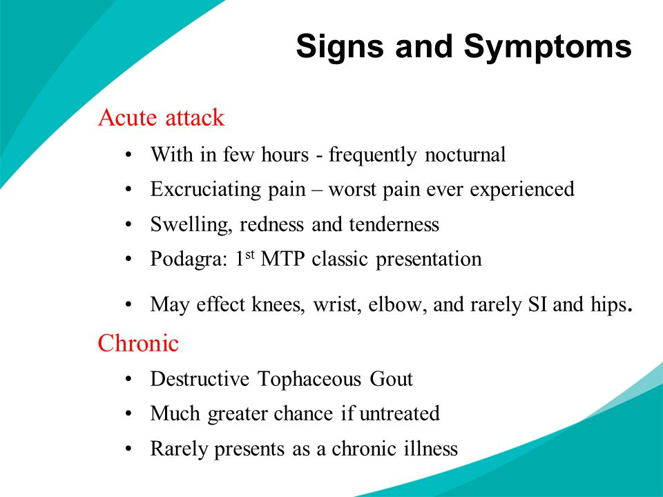 Signs and Symptoms Acute attack Chronic