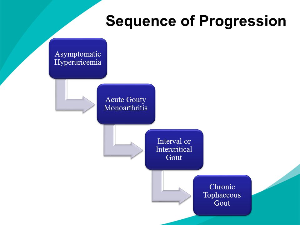 Sequence of Progression