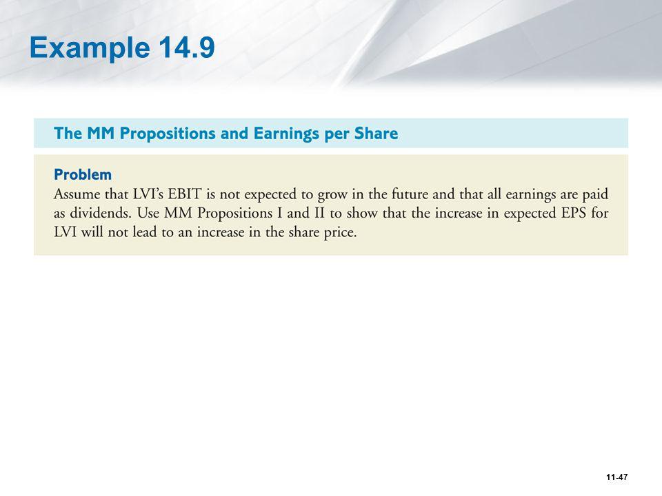 Example 14.9