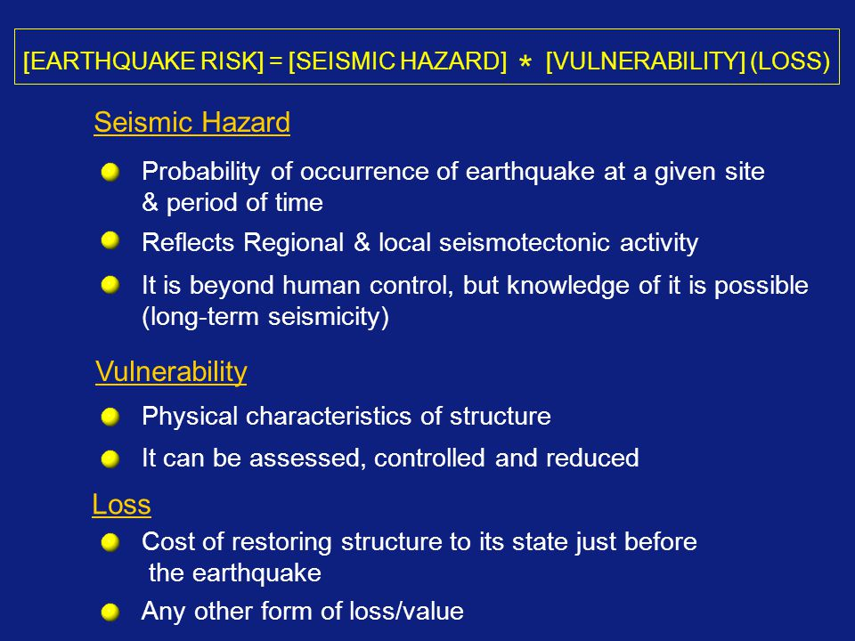 Seismic Hazard Vulnerability Loss