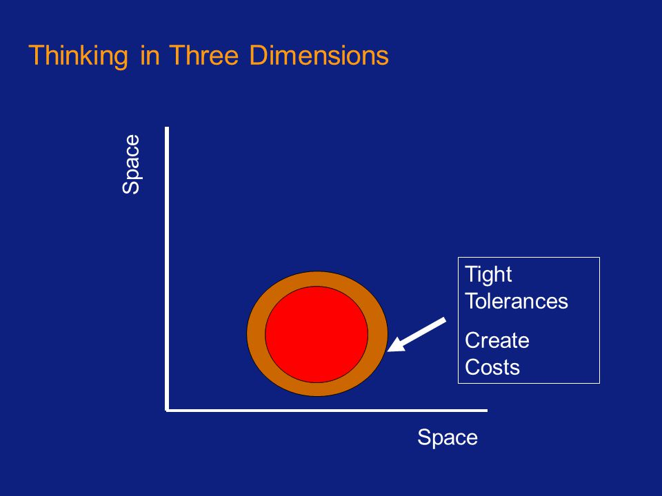 Thinking in Three Dimensions