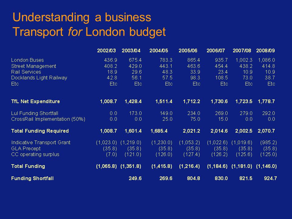 Understanding a business Transport for London budget