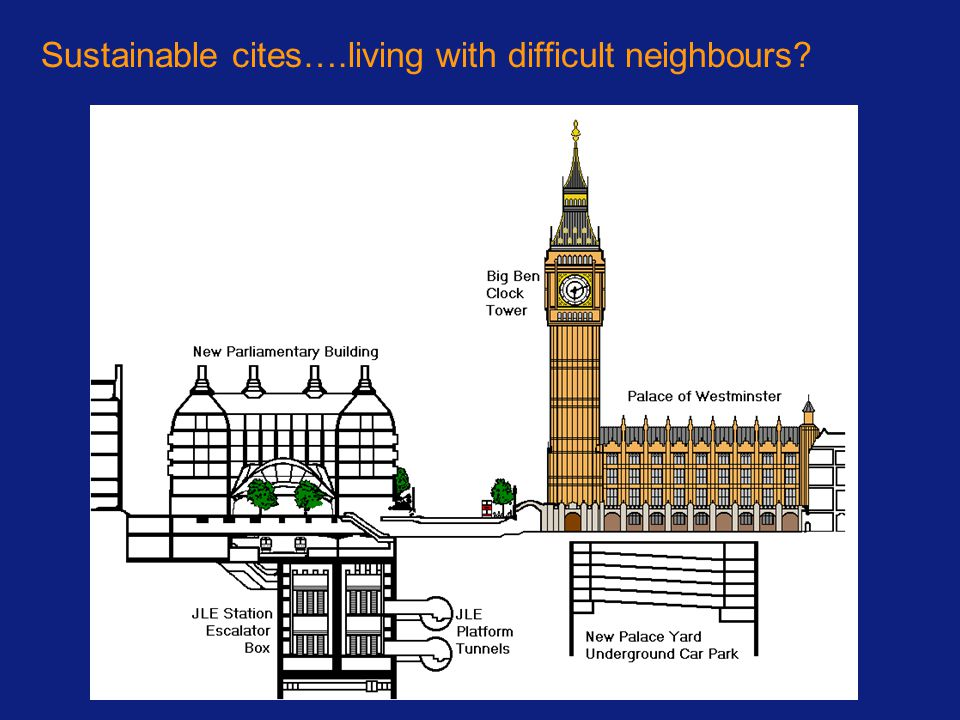 Sustainable cites….living with difficult neighbours