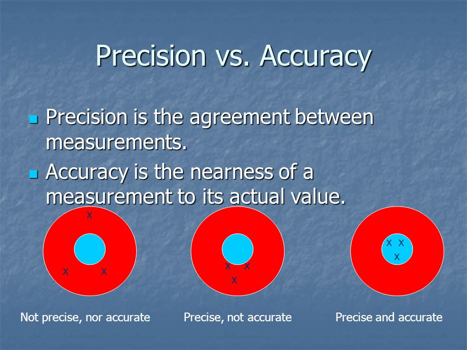 Precision vs. Accuracy Precision is the agreement between measurements. Accuracy is the nearness of a measurement to its actual value.