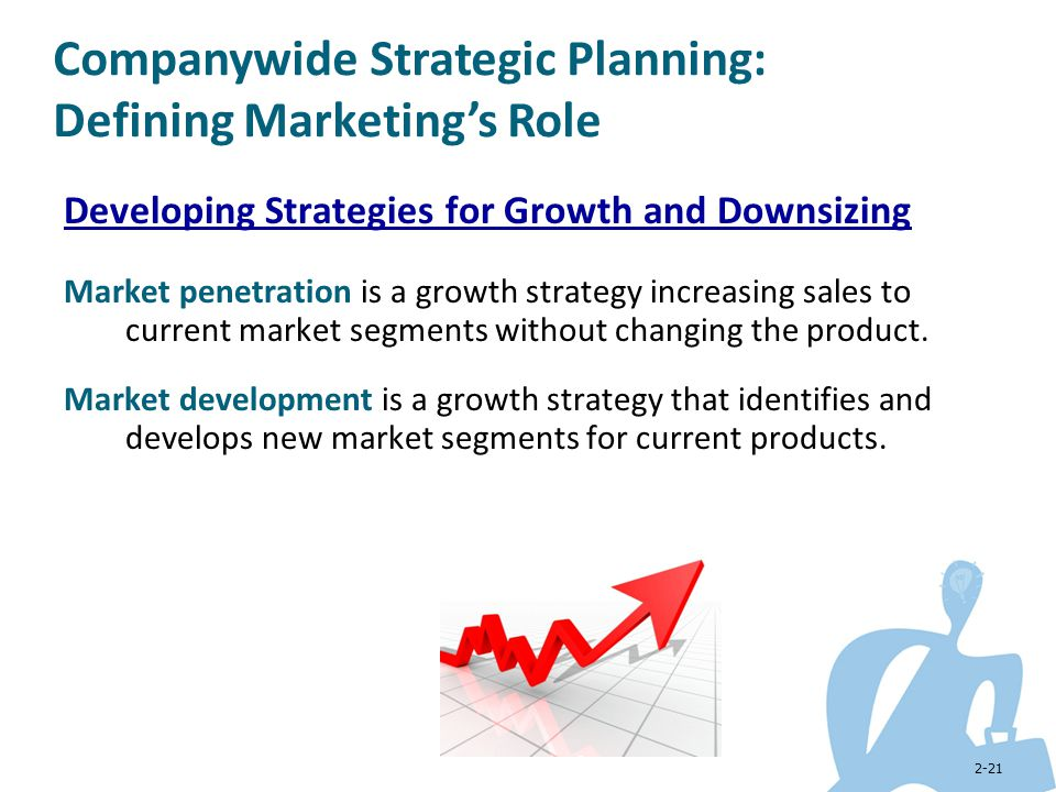 Companywide Strategic Planning: Defining Marketing's Role