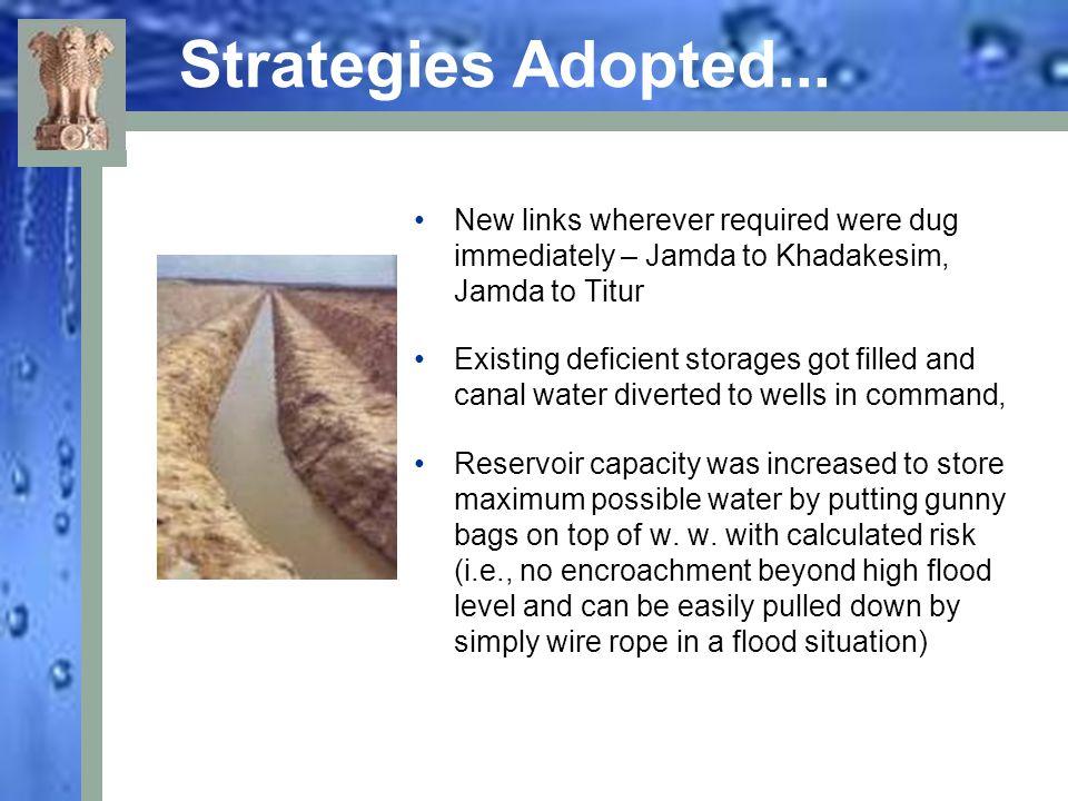 Strategies Adopted... New links wherever required were dug immediately – Jamda to Khadakesim, Jamda to Titur.
