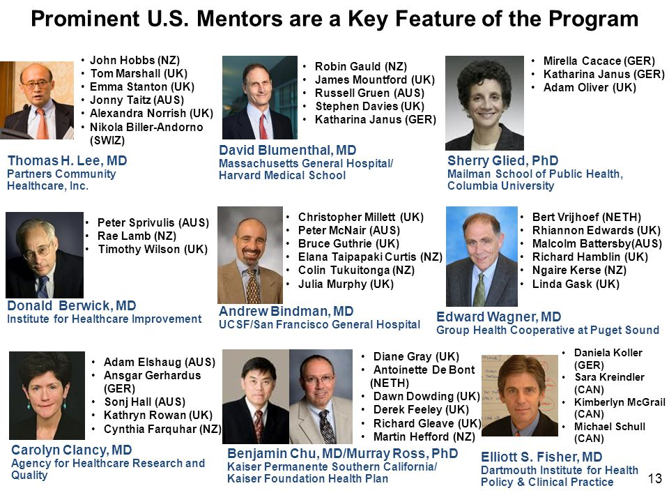 Prominent U.S. Mentors are a Key Feature of the Program