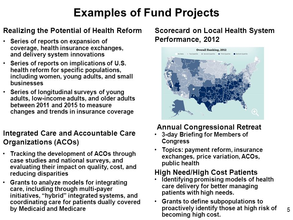 Examples of Fund Projects