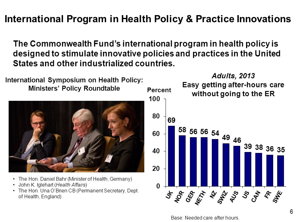 International Program in Health Policy & Practice Innovations
