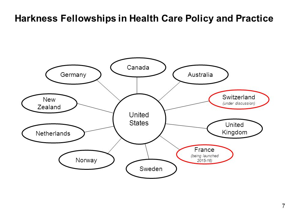 Harkness Fellowships in Health Care Policy and Practice