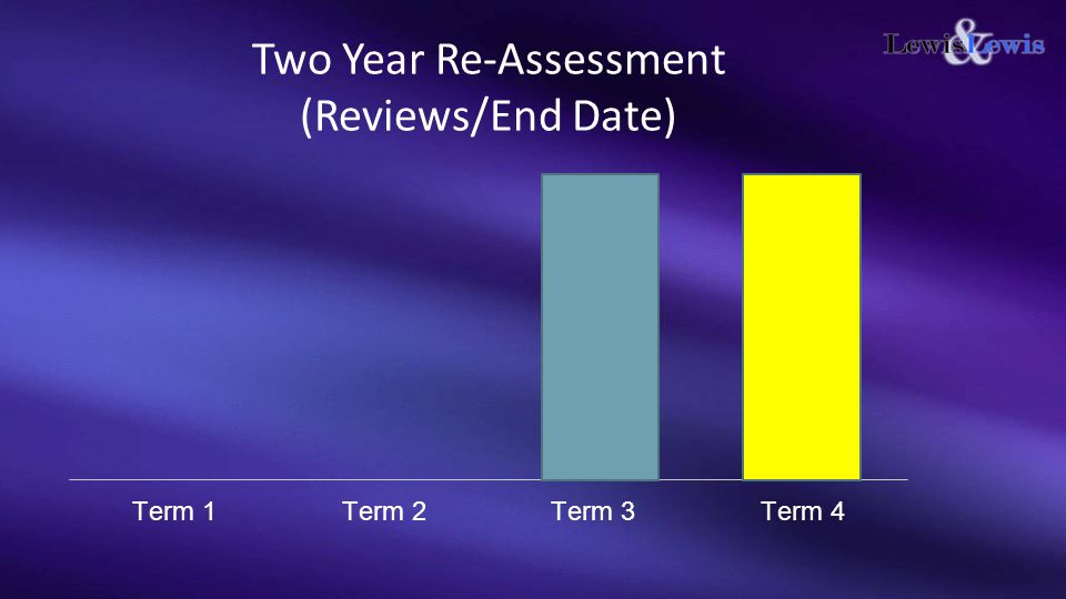 Two Year Re-Assessment (Reviews/End Date)
