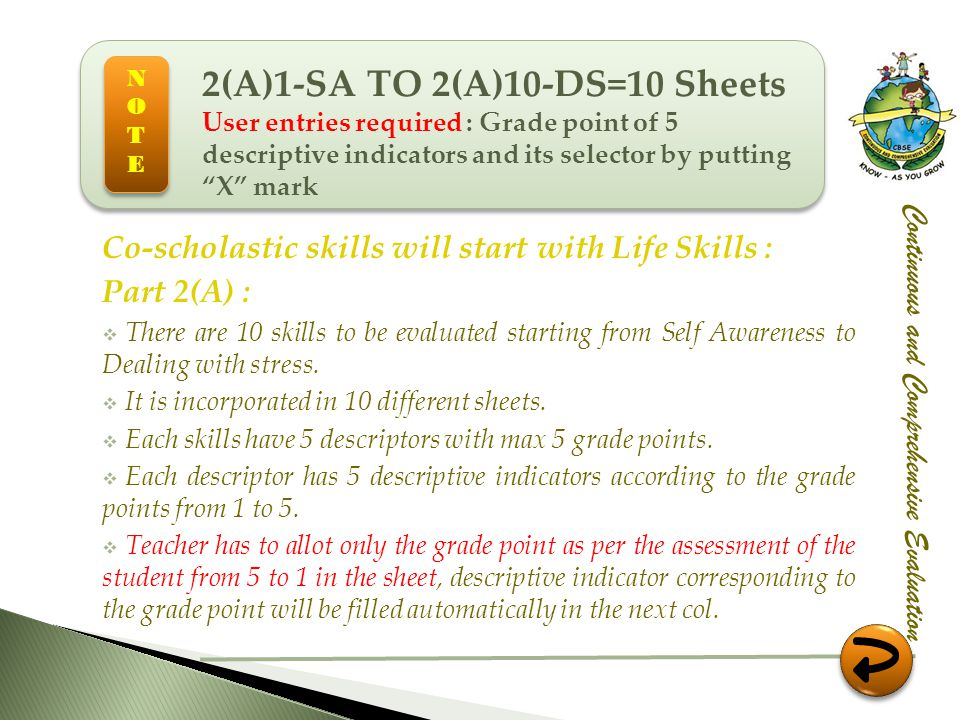 2(A)1-SA TO 2(A)10-DS=10 Sheets