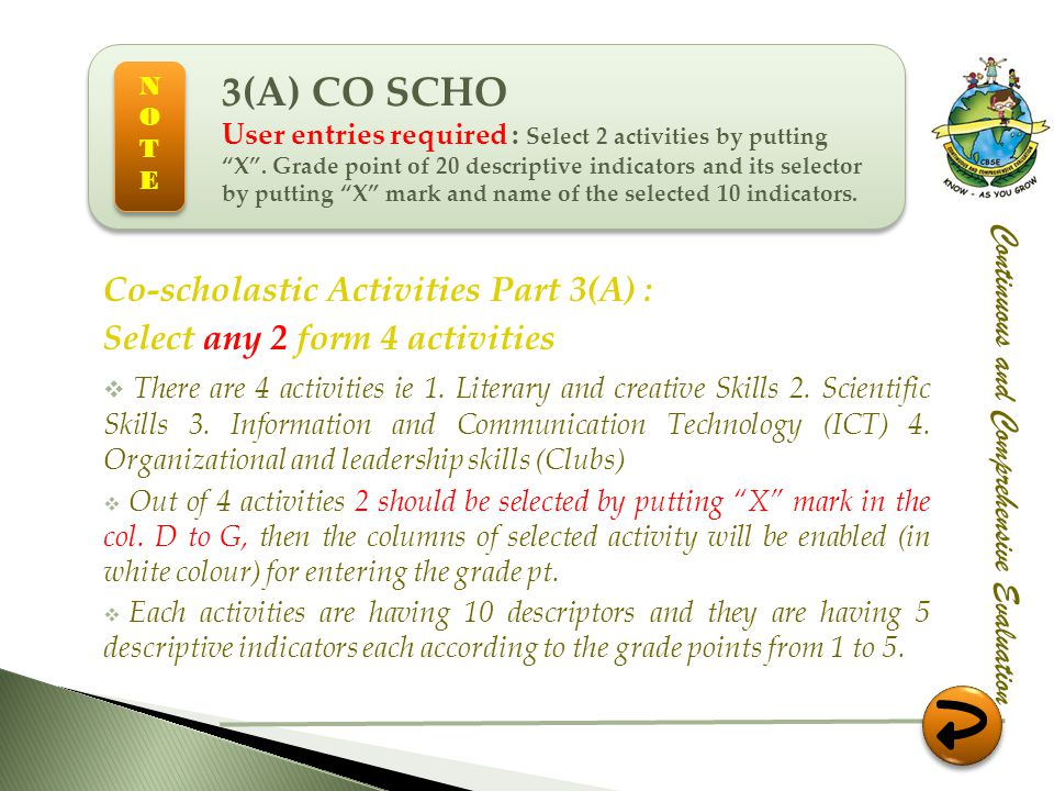 3(A) CO SCHO Co-scholastic Activities Part 3(A) :