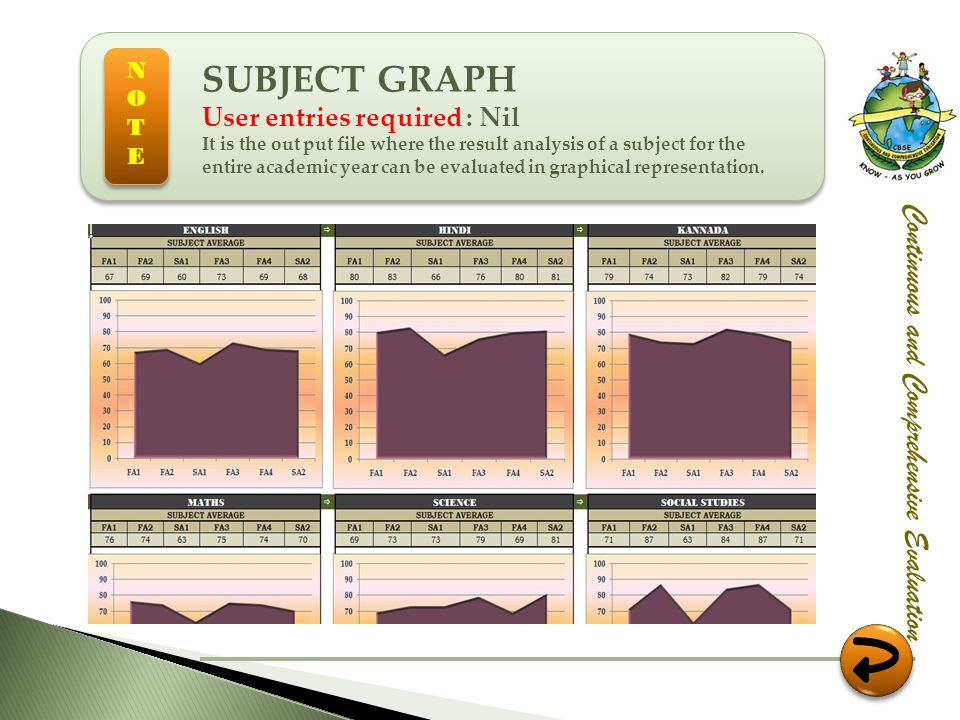 SUBJECT GRAPH Continuous and Comprehensive Evaluation
