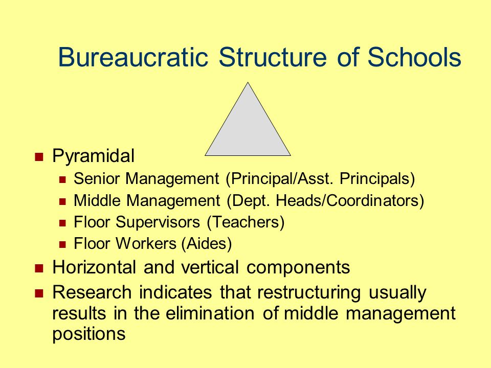 Bureaucratic Structure of Schools