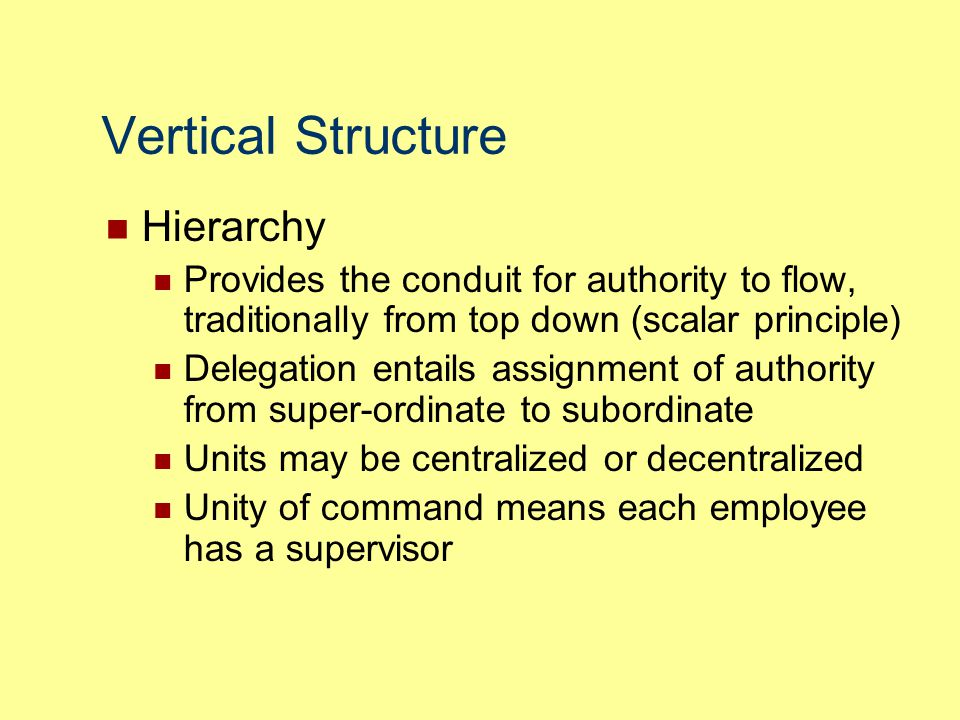 Vertical Structure Hierarchy
