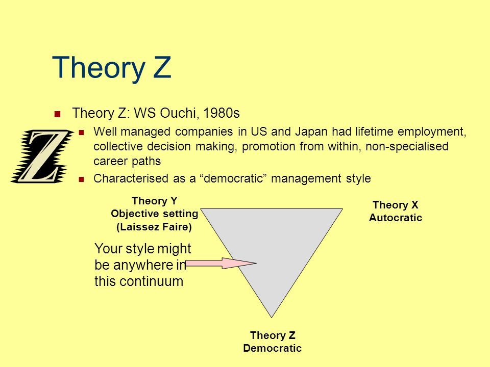 Theory Z Theory Z: WS Ouchi, 1980s Your style might be anywhere in