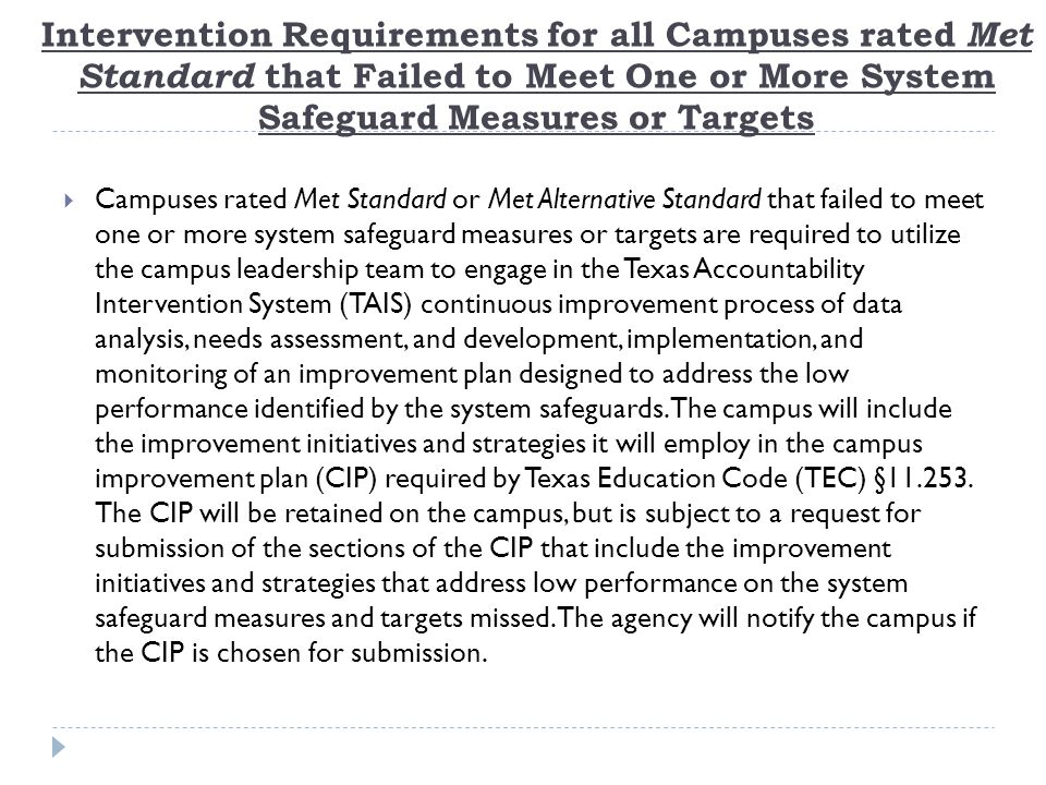 Intervention Requirements for all Campuses rated Met Standard that Failed to Meet One or More System Safeguard Measures or Targets