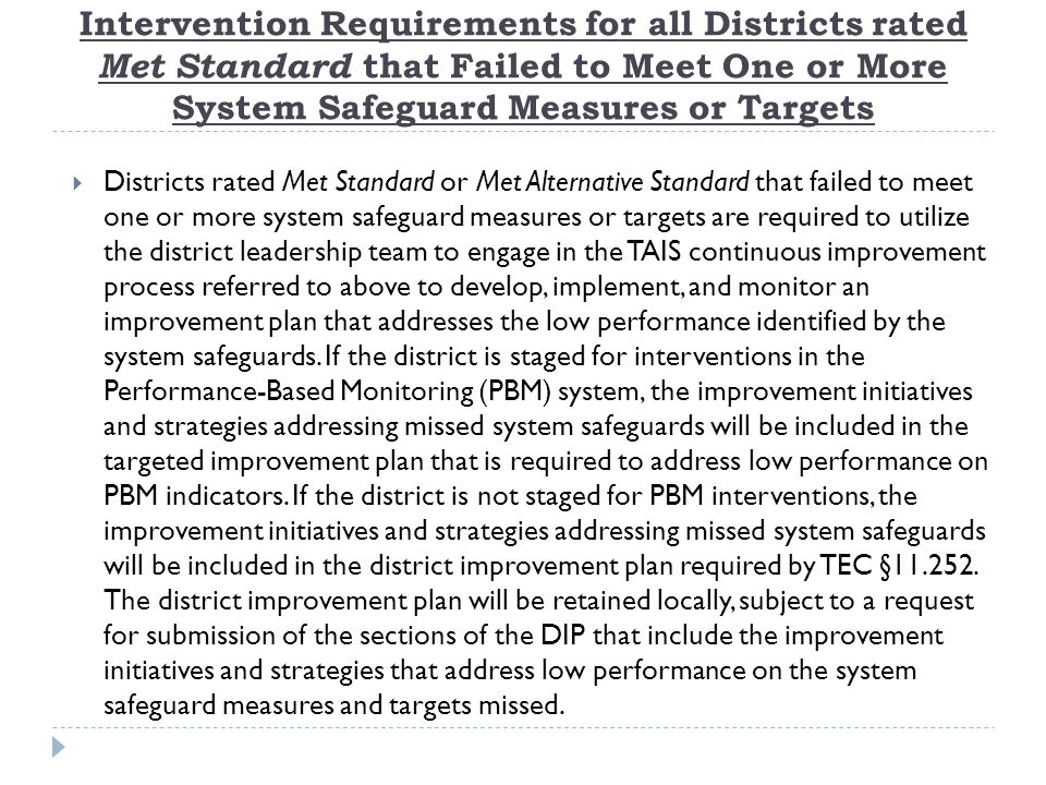 Intervention Requirements for all Districts rated Met Standard that Failed to Meet One or More System Safeguard Measures or Targets