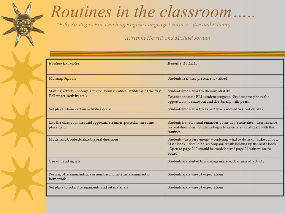 Routines in the classroom…